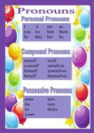 Pronouns - small poster.pdf