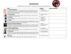 Standard_Plots[1].doc