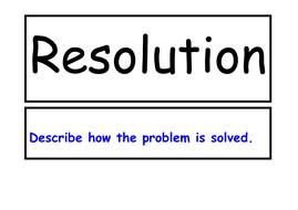 resolution.doc