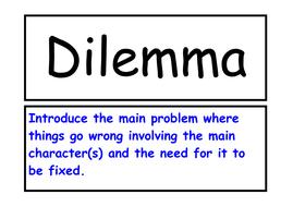 dilemma.doc