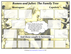 Romeo and Juliet character cards ORDER activity