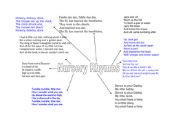 Nursery Rhymes Comprehension