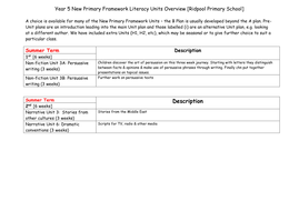 Year_5_New_Primary_Framework_Literacy_Units_Overview_-_Summe.doc