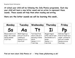 Parent info for Jolly phonics