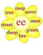 Phoneme Diagraph Sunflower