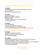 Mark Scheme paper 2 b.doc