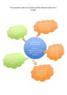 Mini-project evaluation and extension tasks.docx