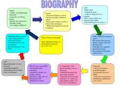 biography_points_Churchill[1].doc