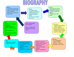 Biography Notes on Tolkien and Churchill