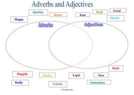 Venn Diagram to sort Adverbs & Adjectives