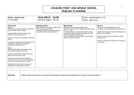 Robin Hood Planning 4th Grade