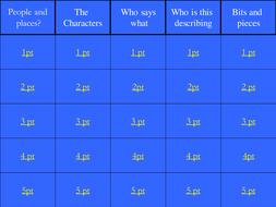 Kes jeopardy quiz