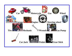car_word_mat[1].doc