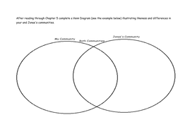 After reading through Chapter 5 complete a Venn Diagram.docx