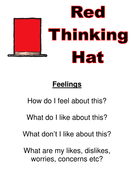 Six Thinking Hat Posters