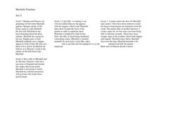 Macbeth_Timeline_Act_2.doc