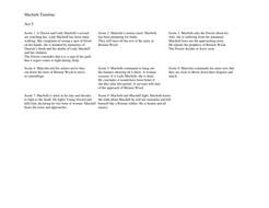 Macbeth_Timeline_Act_5.doc