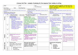 Sample Plan for moving from Reading --> Writing