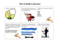 How to Build a Character Cartoon Strip