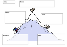 Story Mountain - planning sheet for writing