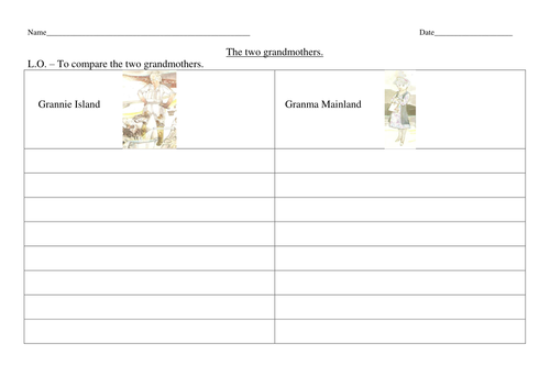 Katie morag the two grandmothers by sarah j teaching for Aib business plan template