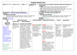 Week_2_-_daily_lesson_plans[1].doc