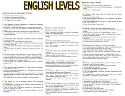 Level Descriptors Child Speak