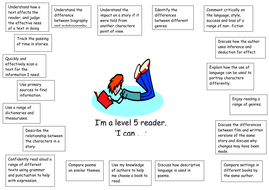 Child Friendly Targets for Reading