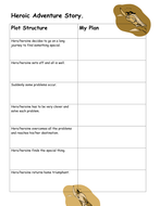Plot structures - Heroic Adventure story