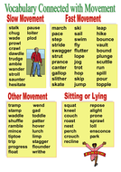 Movement  - Vocabulary