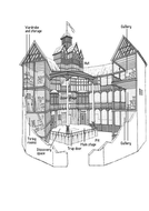 Labeled picture of the Globe