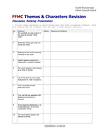 Themes&CharactersRanking[1].doc