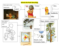 Winnie the Pooh Story Map