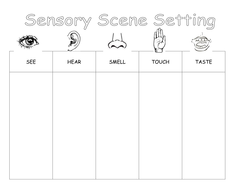 Sensory Scene Setting - table of senses