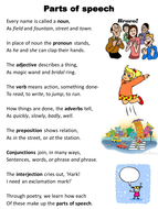parts of speech poster.pptx