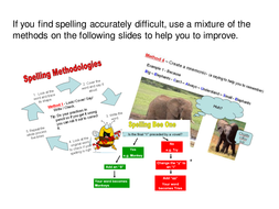 How to learn spellings