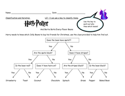 Harry_Potter_and_the_Jelly_Beans_Key[1].doc
