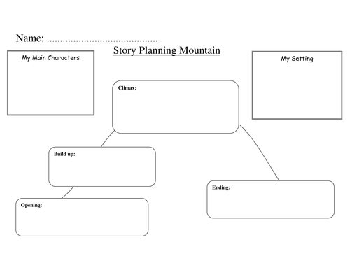 Story Planning Mountain By Torie1234 Teaching Resources Tes