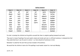 Spelling homework phase 3 #2.doc