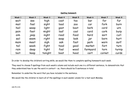 Spelling homework phase 3 #1.doc