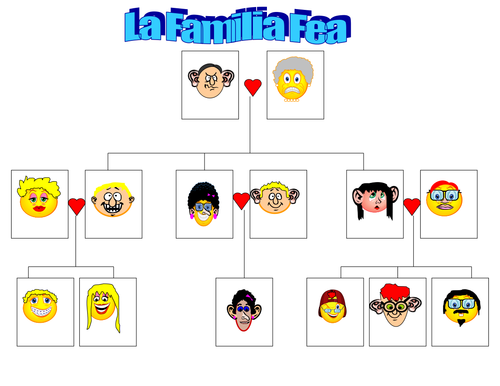 La Familia Fea by Brujona123 Teaching Resources Tes – La Familia Worksheets