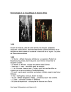 Jeanne d'Arc - text about her life