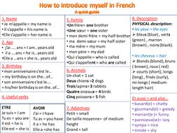how do i introduce myself