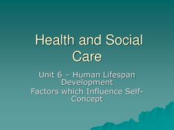 self concept factors
