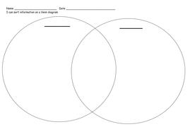 blank venn diagram 2 circles by jwp teaching resources. Black Bedroom Furniture Sets. Home Design Ideas
