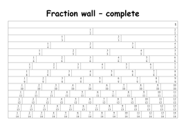 fraction strips by primaryteacheruk  teaching resources  tes worksheet