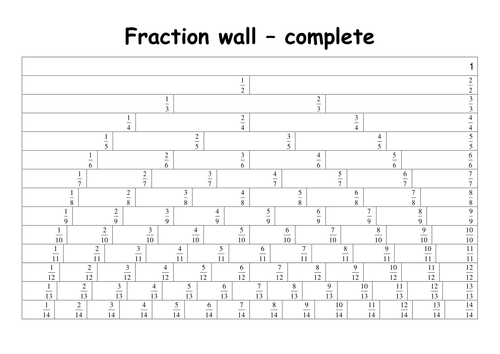 Fraction strips by primaryteacheruk - Teaching Resources - TES