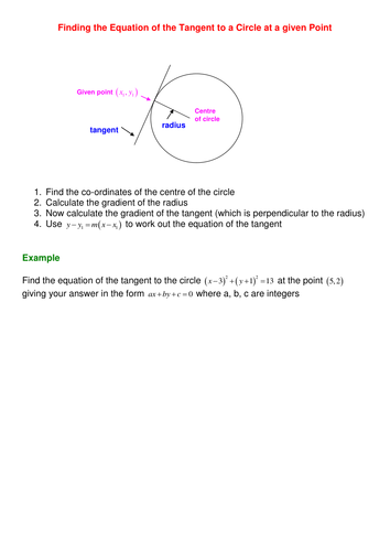 A level Maths C1: Circles resources - worksheets by SRWhitehouse ...
