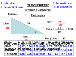 Trig Ratios without a Calculator by Whitehart | Teaching