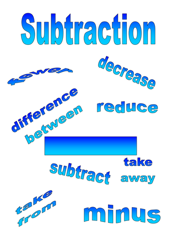 Numeracy Vocabulary Posters A4 Addition Subtraction Multiplication